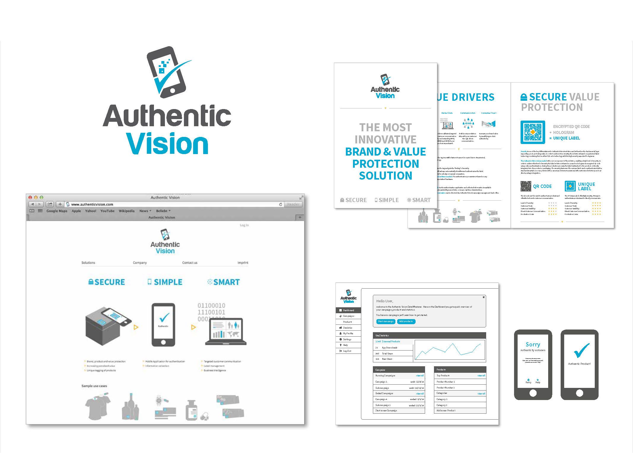 Redesign Authentic Vision